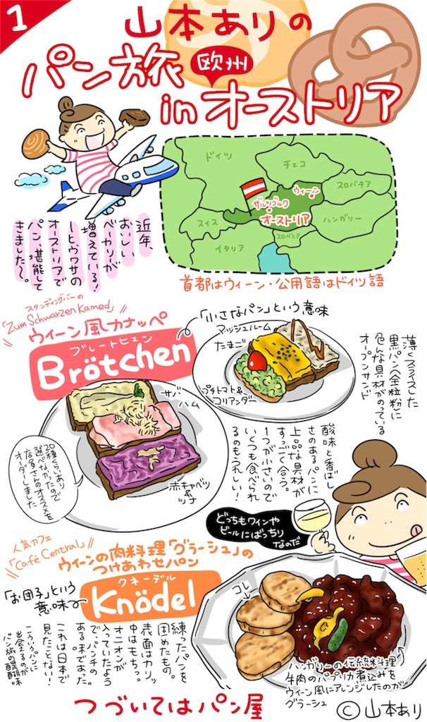 f:id:yamamotoari:20170817222907j:image