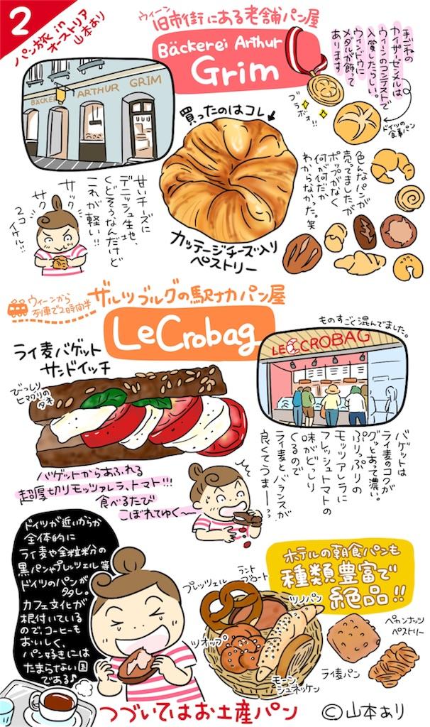 f:id:yamamotoari:20170817223159j:image