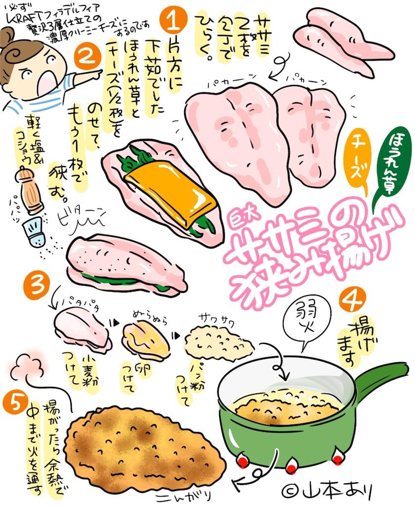 f:id:yamamotoari:20180121221533j:image