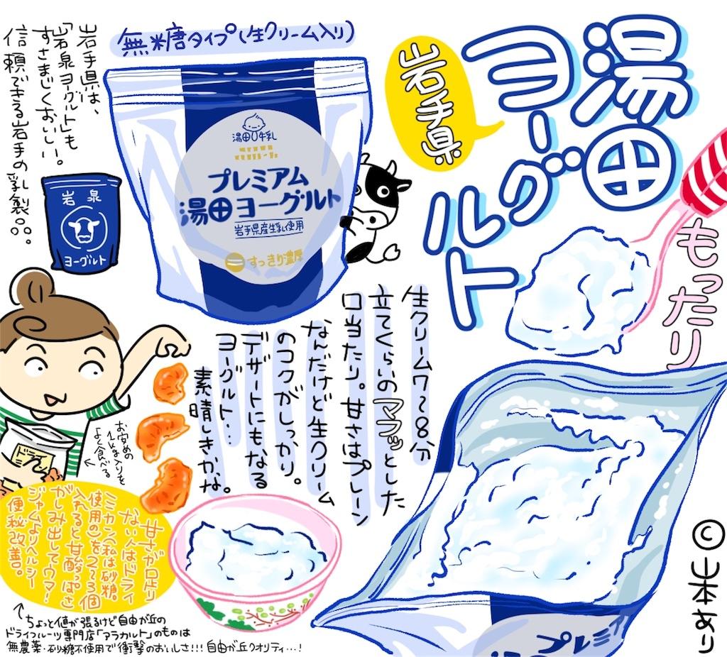 f:id:yamamotoari:20180518110452j:image