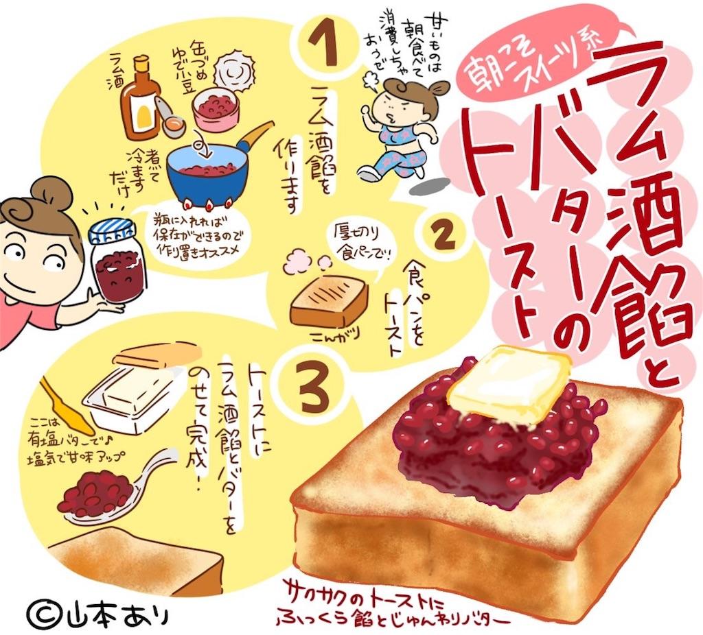 f:id:yamamotoari:20180613162401j:image