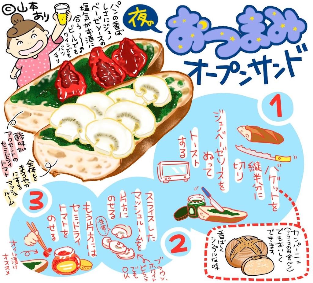 f:id:yamamotoari:20180618172854j:image