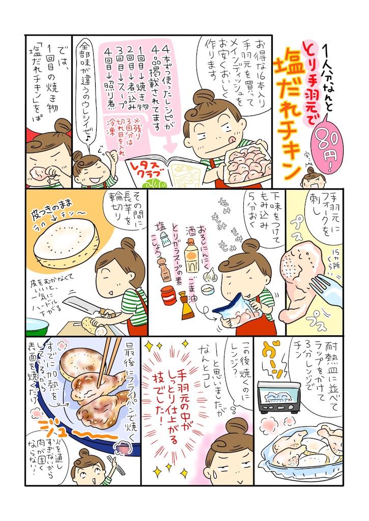 f:id:yamamotoari:20190320115407j:image