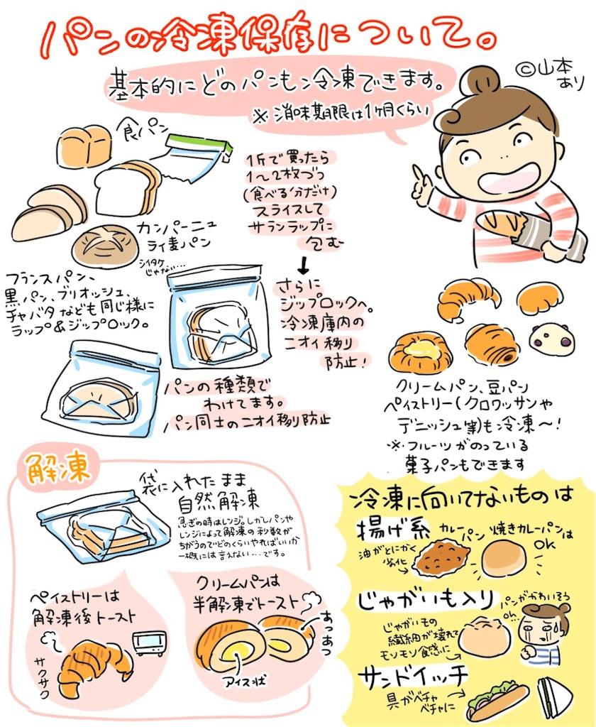 f:id:yamamotoari:20190326181949j:image