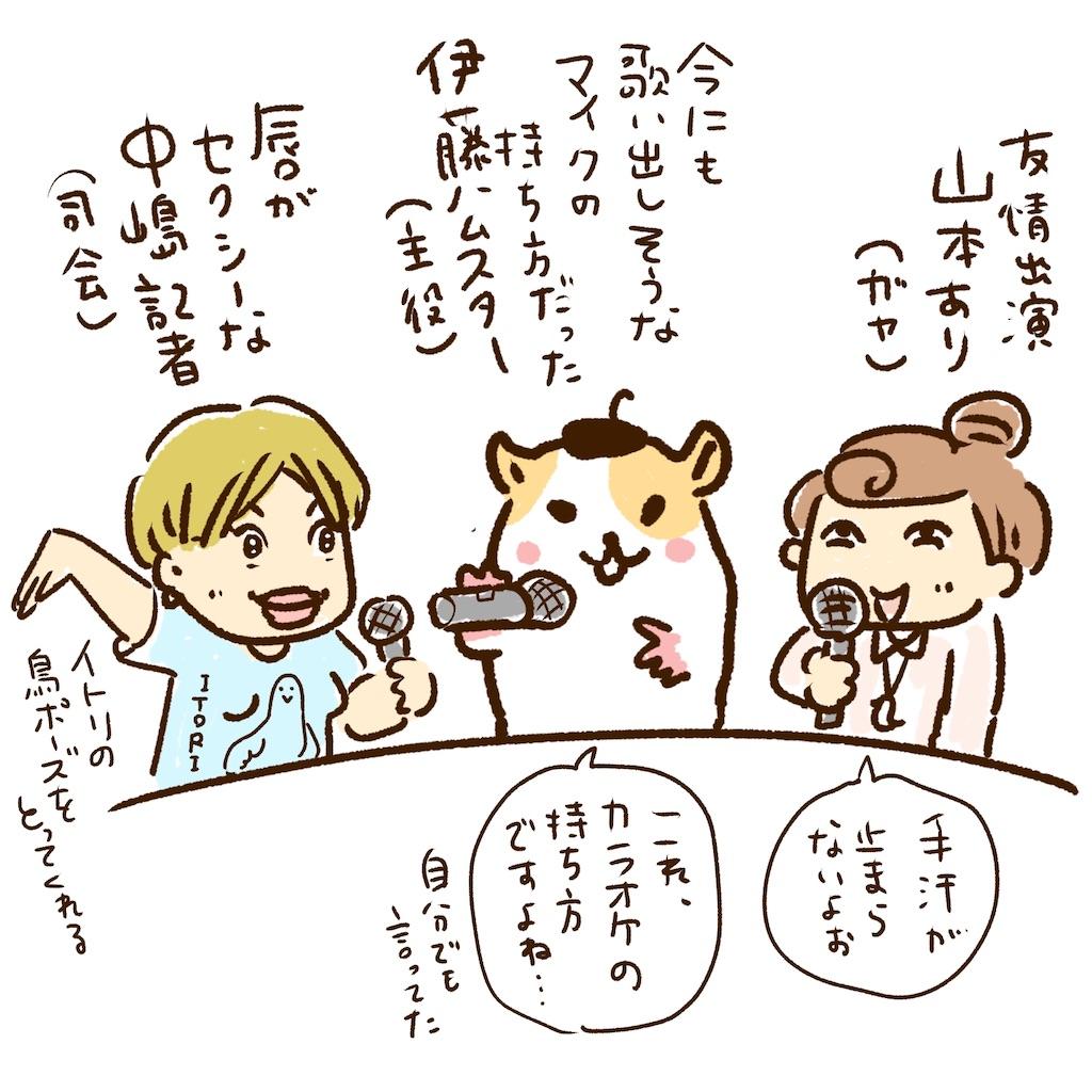 f:id:yamamotoari:20200204123251j:image