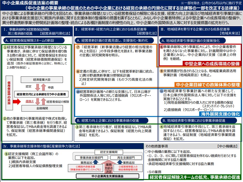 f:id:yamamotokunito:20200318131628p:plain