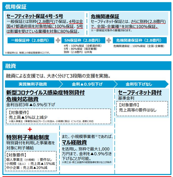 f:id:yamamotokunito:20200325191013p:plain