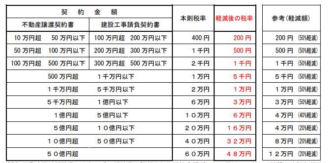 f:id:yamamotokunito:20200407173404p:plain
