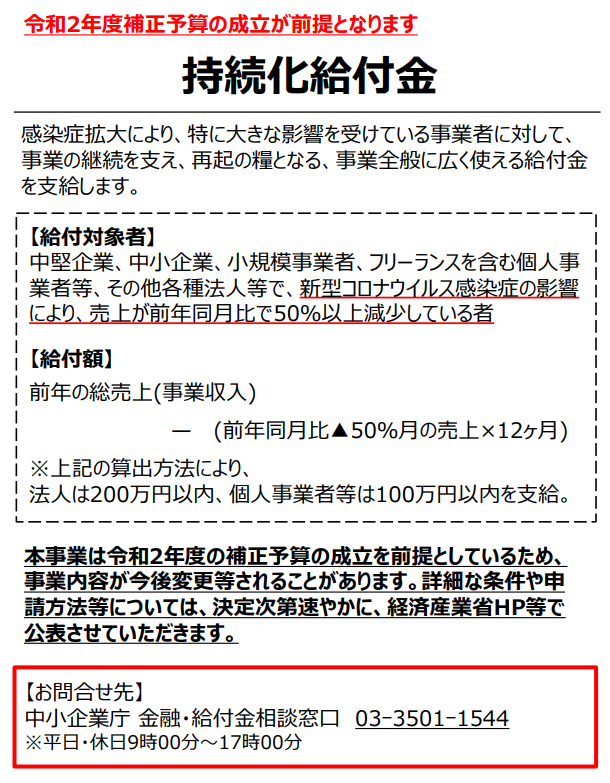 f:id:yamamotokunito:20200410123236p:plain