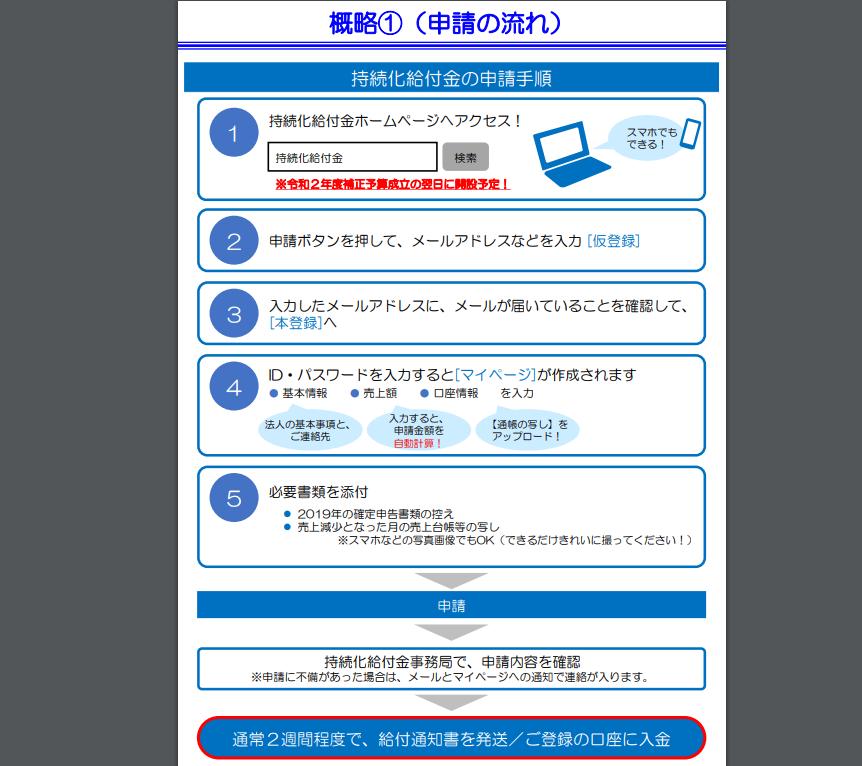 f:id:yamamotokunito:20200427220926p:plain