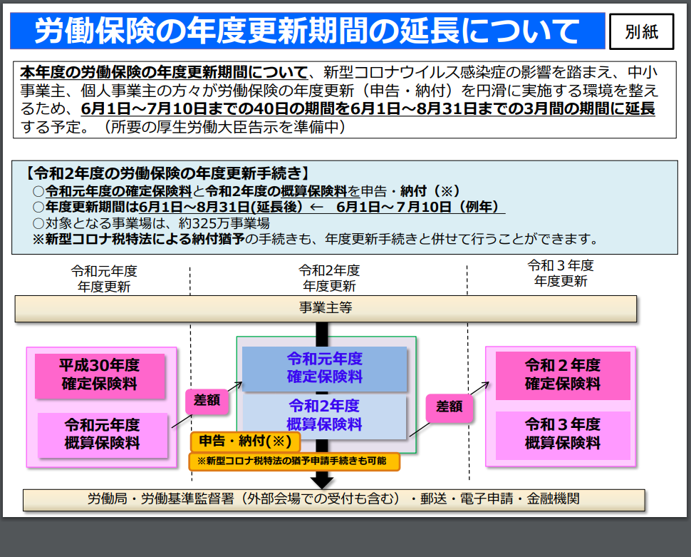 f:id:yamamotokunito:20200508103121p:plain