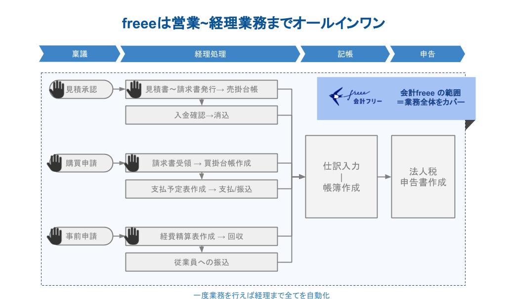 f:id:yamamotokunito:20200516140155p:plain