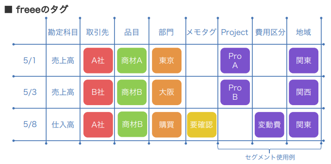 f:id:yamamotokunito:20200518134451p:plain