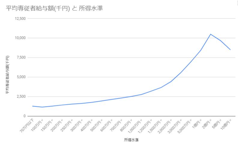 f:id:yamamotokunito:20200528074700p:plain