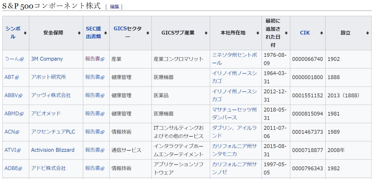 f:id:yamamotokunito:20200712212727p:plain