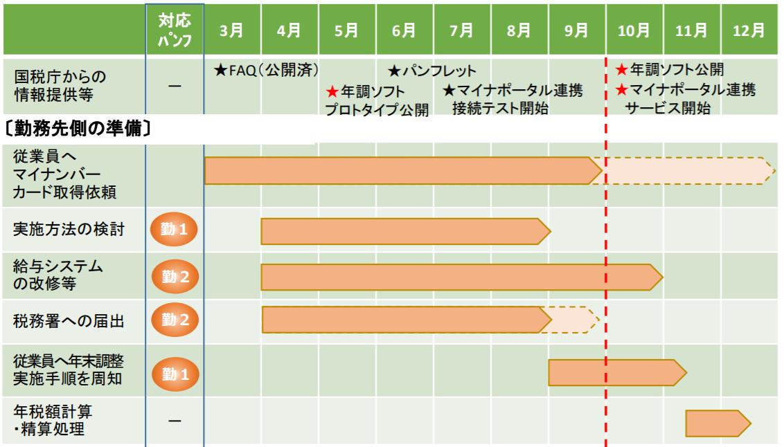 f:id:yamamotokunito:20200722110519p:plain