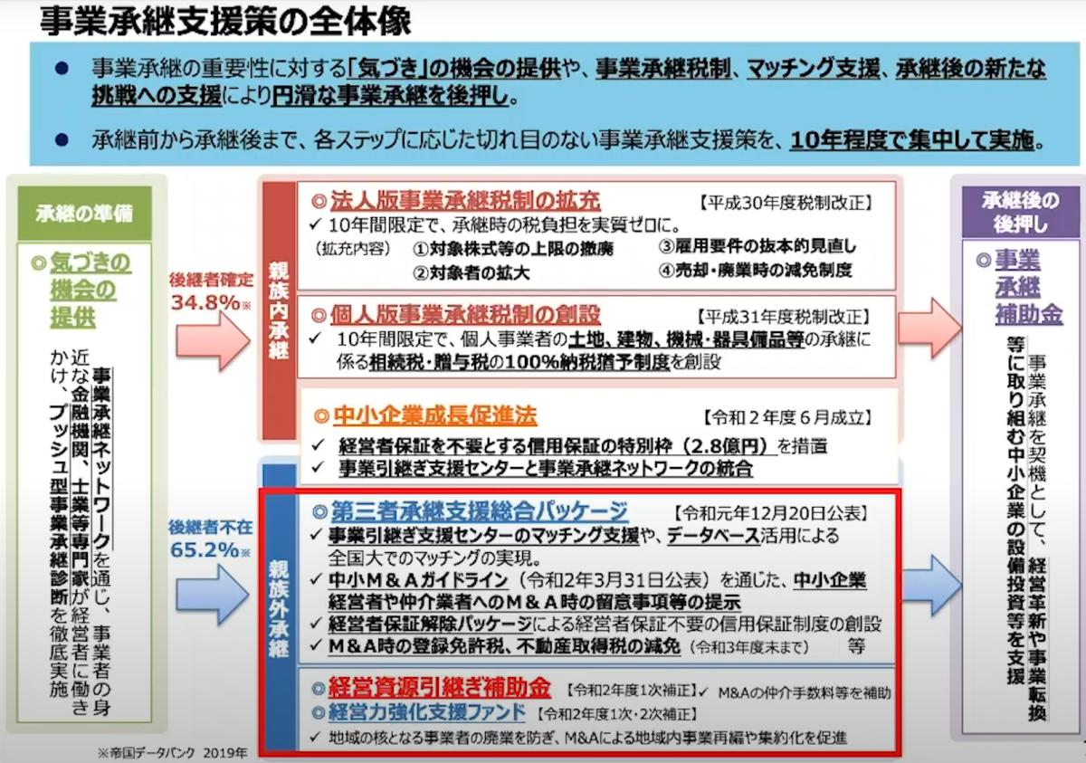 f:id:yamamotokunito:20200811084052p:plain