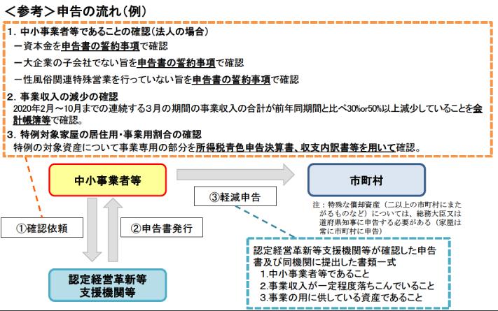 f:id:yamamotokunito:20200831183848p:plain