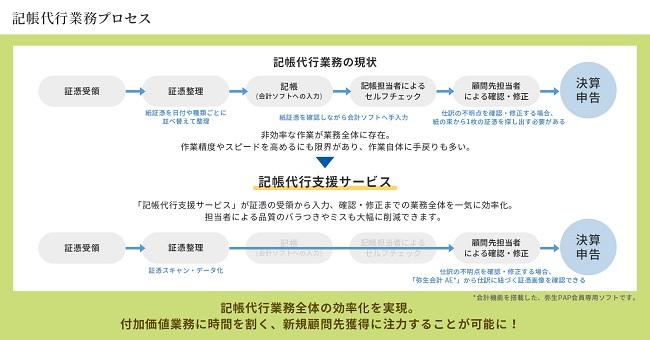 f:id:yamamotokunito:20200930151308j:plain