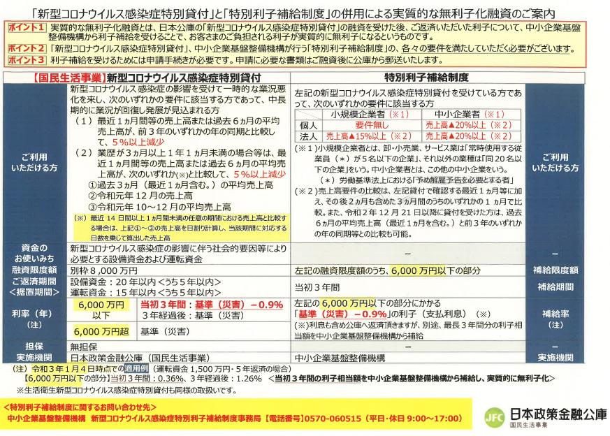 f:id:yamamotokunito:20210121124118p:plain