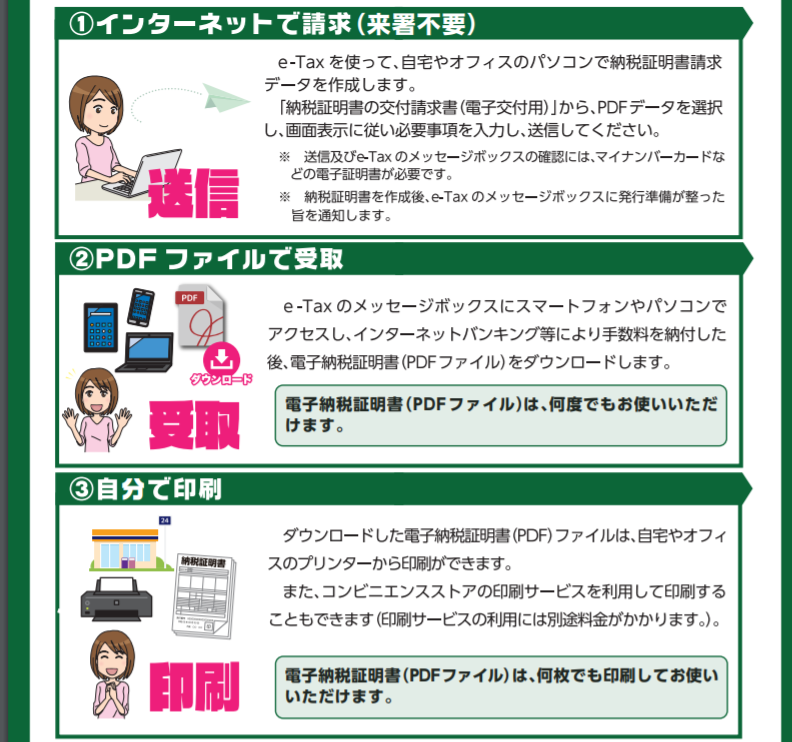 f:id:yamamotokunito:20210502165748p:plain