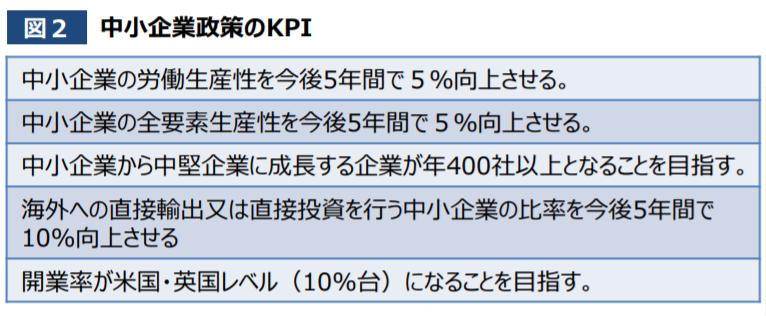 f:id:yamamotokunito:20210503111744p:plain