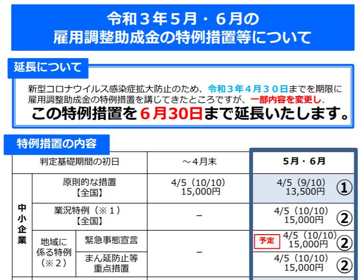 f:id:yamamotokunito:20210507135643p:plain