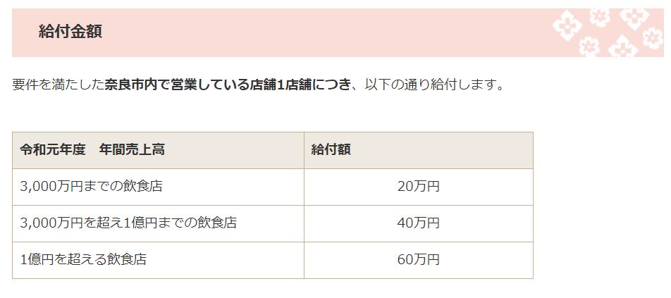 f:id:yamamotokunito:20210810150412p:plain