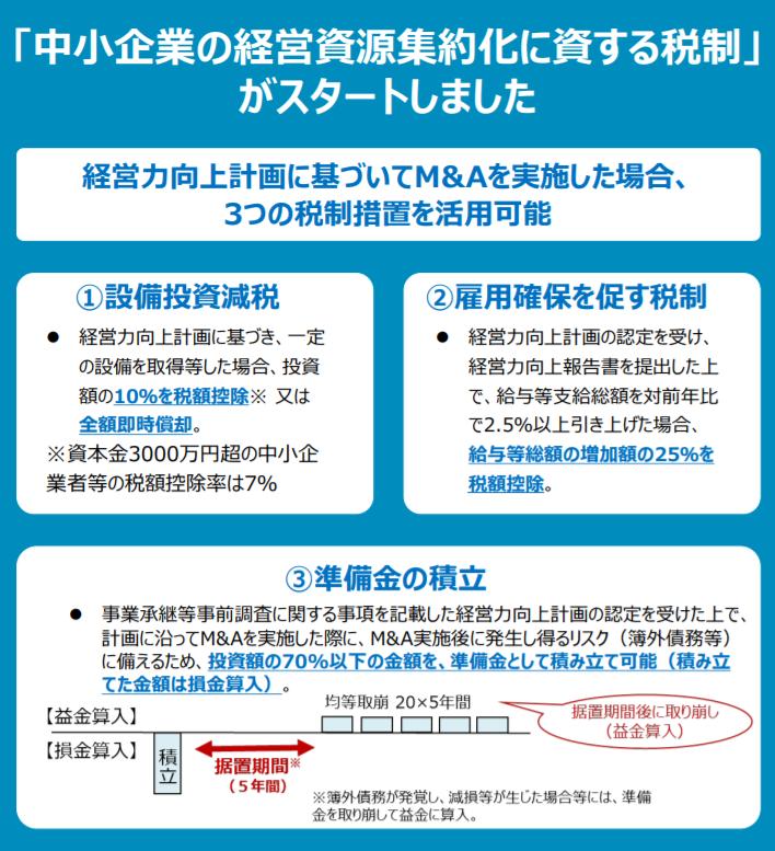 f:id:yamamotokunito:20210812143712p:plain