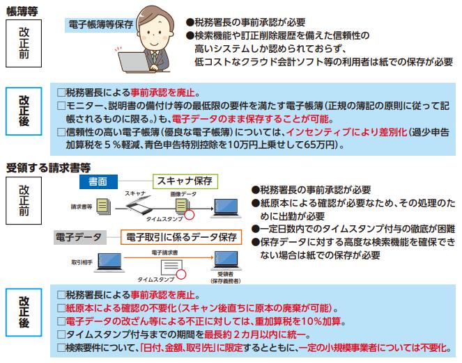 f:id:yamamotokunito:20210831115553p:plain