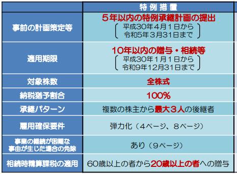 f:id:yamamotokunito:20210831171038p:plain