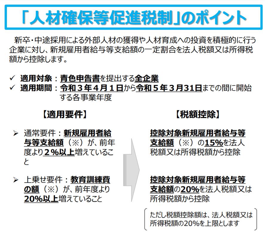f:id:yamamotokunito:20210921134628p:plain
