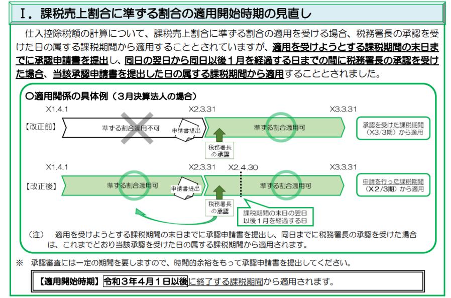 f:id:yamamotokunito:20211007144626p:plain