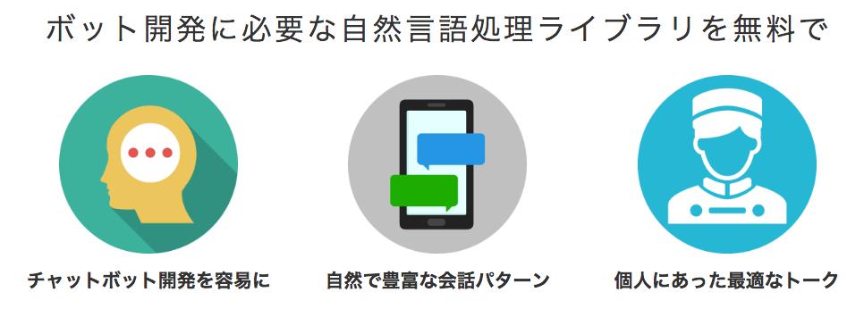 f:id:yamamotomanabu:20160616004522p:plain