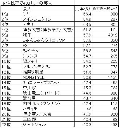 f:id:yamamotono:20190530233831p:plain