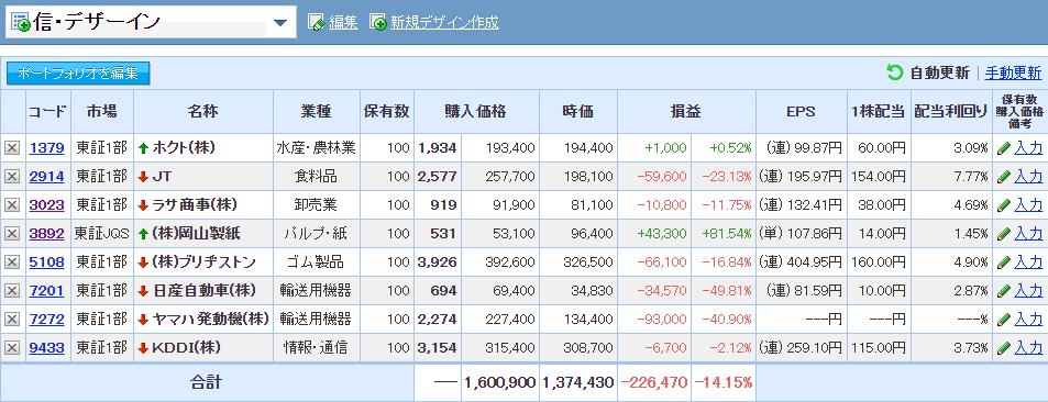 f:id:yamamotono:20200506175934p:plain