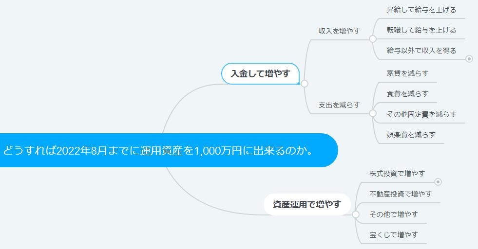 f:id:yamamotono:20200719132042p:plain