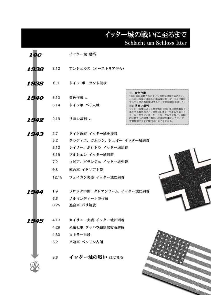 f:id:yamamotonohito:20171221015645p:plain