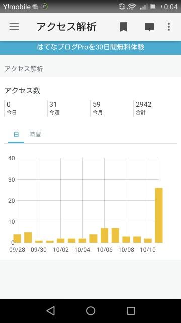 f:id:yamamotosyouya:20171012001255j:image