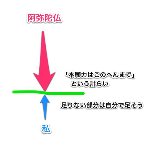 f:id:yamamoya:20121006175304p:image