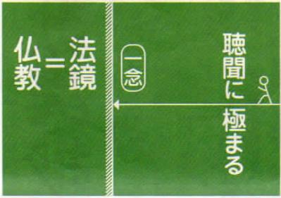 f:id:yamamoya:20141207162721p:plain