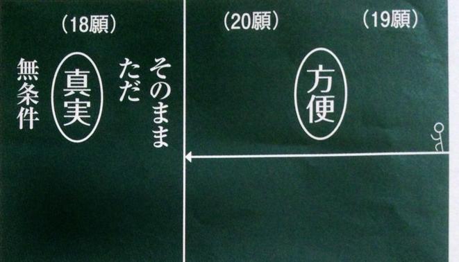 f:id:yamamoya:20141207163136p:plain