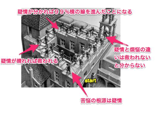 f:id:yamamoya:20141207171713p:plain