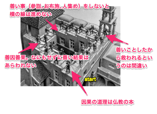 f:id:yamamoya:20141207172318p:plain