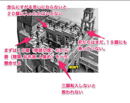 f:id:yamamoya:20141207173300p:plain