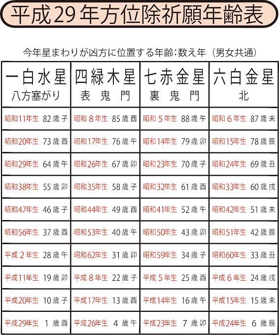 f:id:yamana8mangu-takasaki:20161230105036j:plain
