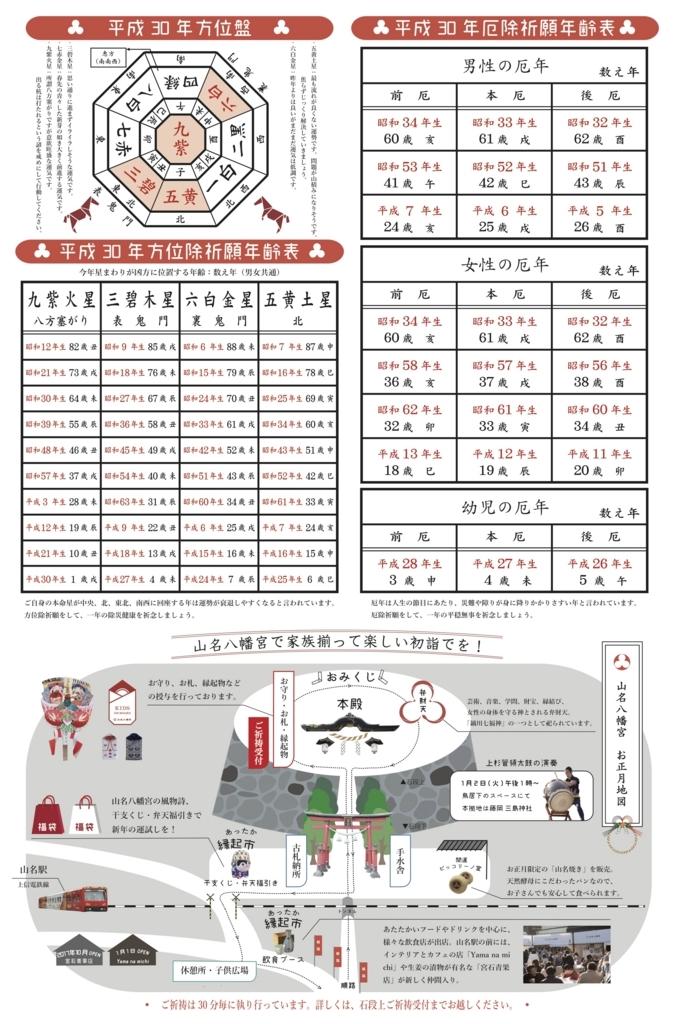 f:id:yamana8mangu-takasaki:20171227134913j:plain