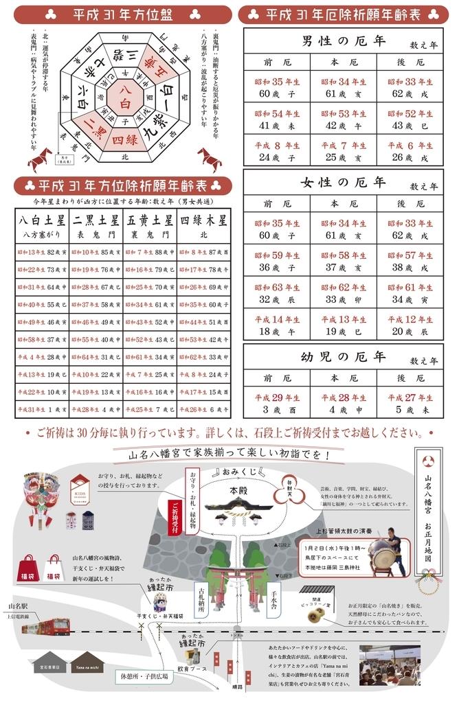 f:id:yamana8mangu-takasaki:20181225233627j:plain