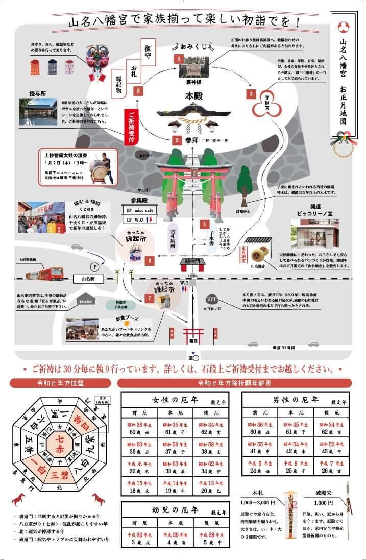 f:id:yamana8mangu-takasaki:20191228132826j:plain