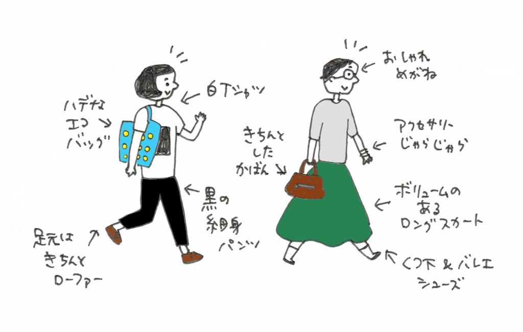 f:id:yamanaonao:20160624234530j:plain